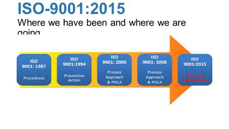 ISO-9001:2015 Where we have been and where we are going.