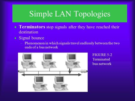 Simple LAN Topologies  Terminators stop signals after they have reached their destination  Signal bounce –Phenomenon in which signals travel endlessly.