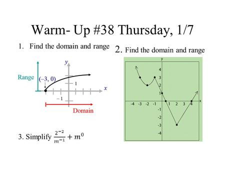 Warm- Up #38 Thursday, 1/7 2. Find the domain and range.