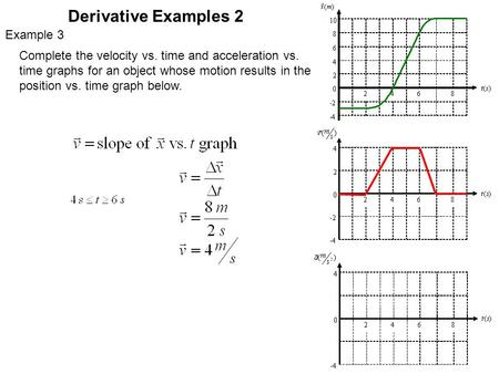Derivative Examples 2 Example 3 Complete the velocity vs. time and acceleration vs. time graphs for an object whose motion results in the position vs.