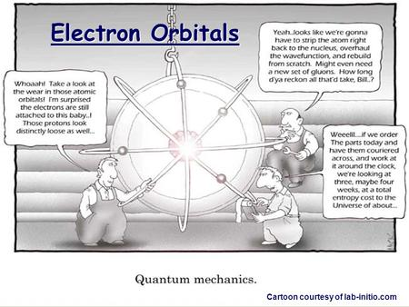 Electron Orbitals Cartoon courtesy of lab-initio.com.