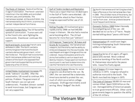 The Roots of Vietnam Roots of conflict lay in Age of Colonization. The French colonized Indochina in the mid-1800s and controlled Vietnam, Laos, and Cambodia.