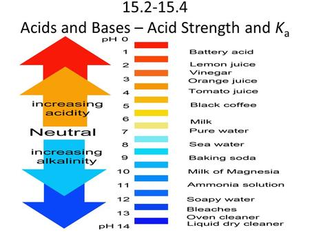 15.2-15.4 Acids and Bases – Acid Strength and K a.