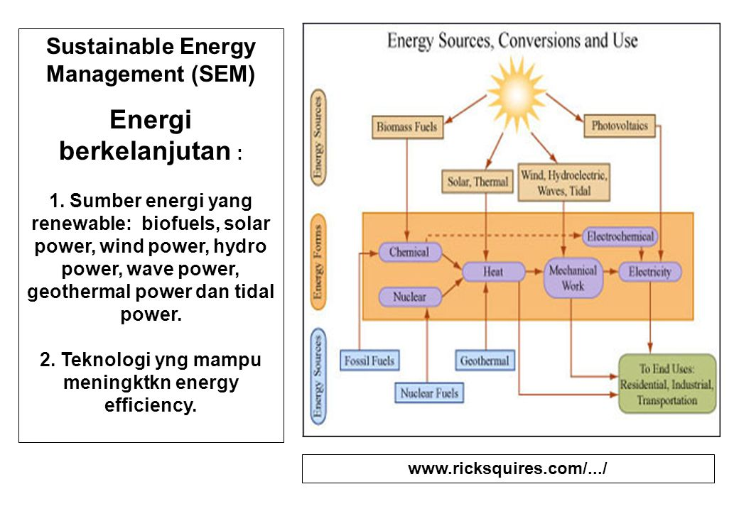 Sustainable Energy Management (SEM) Efisiensi Energi Efficient energy use, sometimes simply called energy efficiency, is using less energy to provide the same level of energy service.