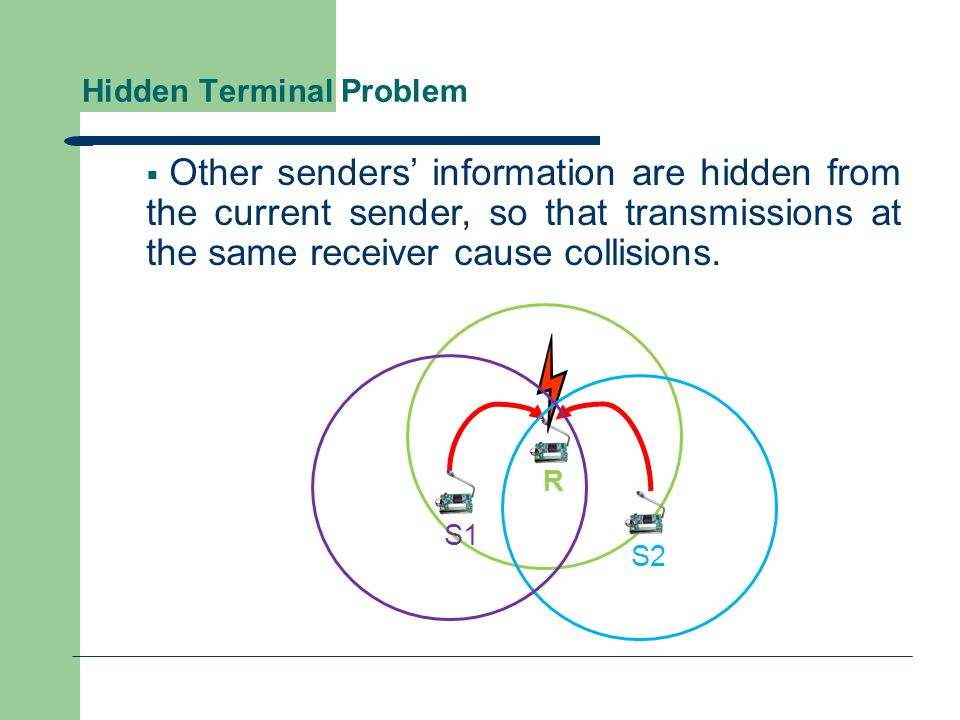 MACA – Multiple Access Collision Avoidance  Use of additional signaling packets – Sender asks receiver whether it is able to receive a transmission - Request to Send (RTS) – Receiver agrees, sends out a Clear to Send (CTS) – Sender sends, receiver Acknowledgements (ACKs) S1S1 R S2S2 RTS CTSACK DATA time R S2 S1 1 2 3 4 Detect Collision Find Transmission Complete