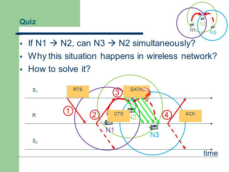 Quiz  If N2  N1, can N3  N4 simultaneously. Why RTS/CTS mechanism do not allow N3  N4.