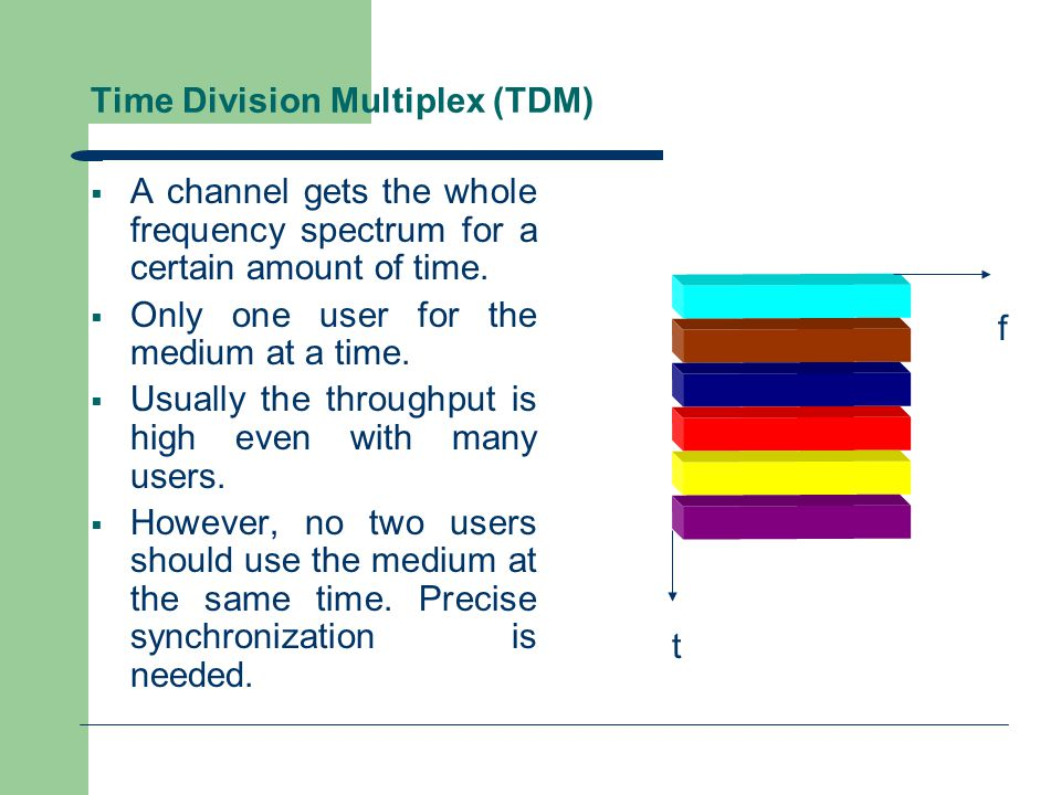 Space multiplexing : Cellular Networks  Same frequency can be reused when the base stations are separated in space.