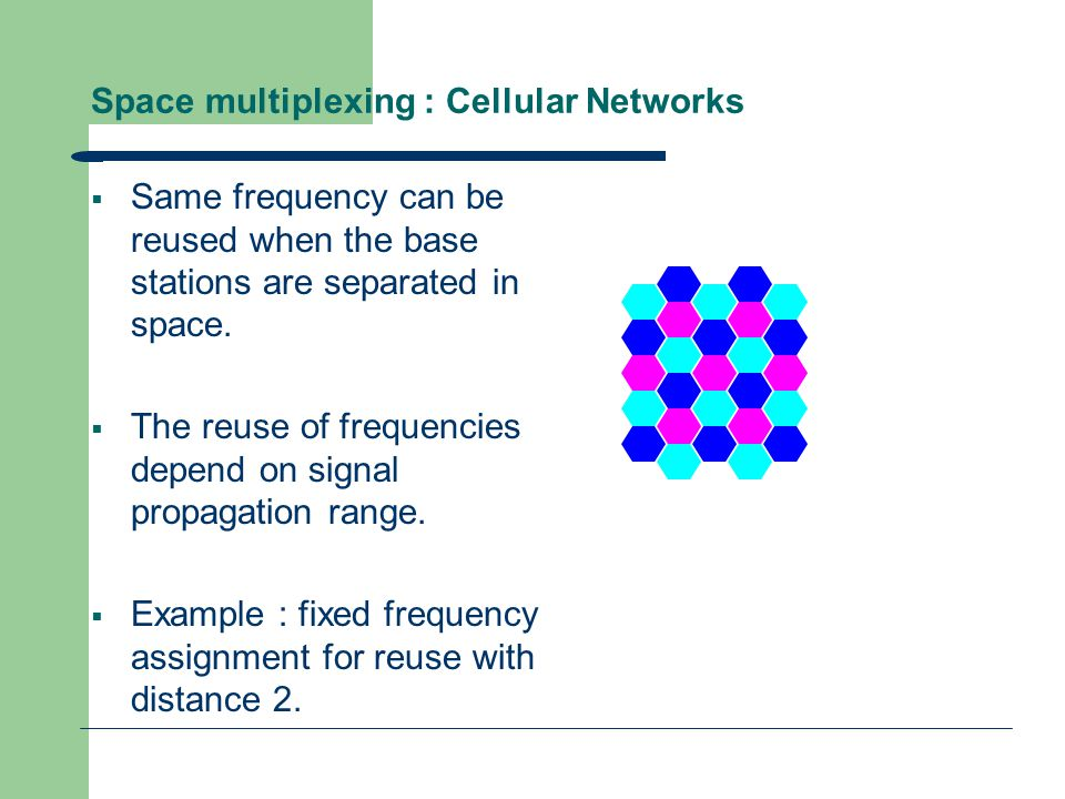 Frequency Division Multiplex (FDM)  The whole spectrum is separated into smaller frequency bands.
