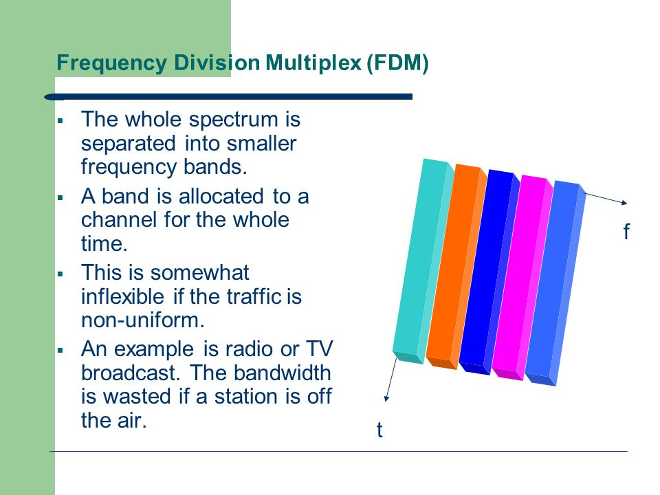 Code Division Multiplex (CDM)  Each channel uses a unique code for transmitting.