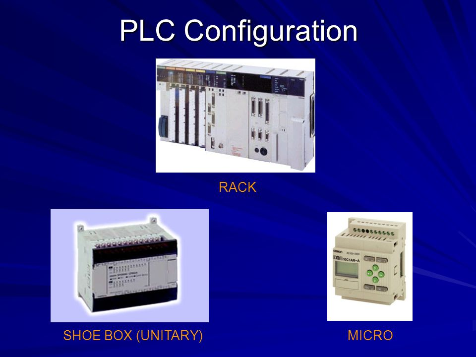 The Configuration of PLC The configuration of PLC refers to the packaging of the components.