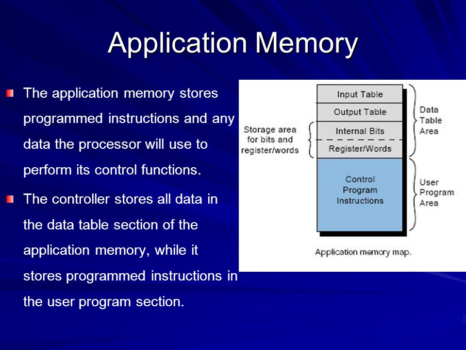 Application Memory Cont'd The input table is an array of bits that stores the status of digital inputs connected to the PLC's input interface.