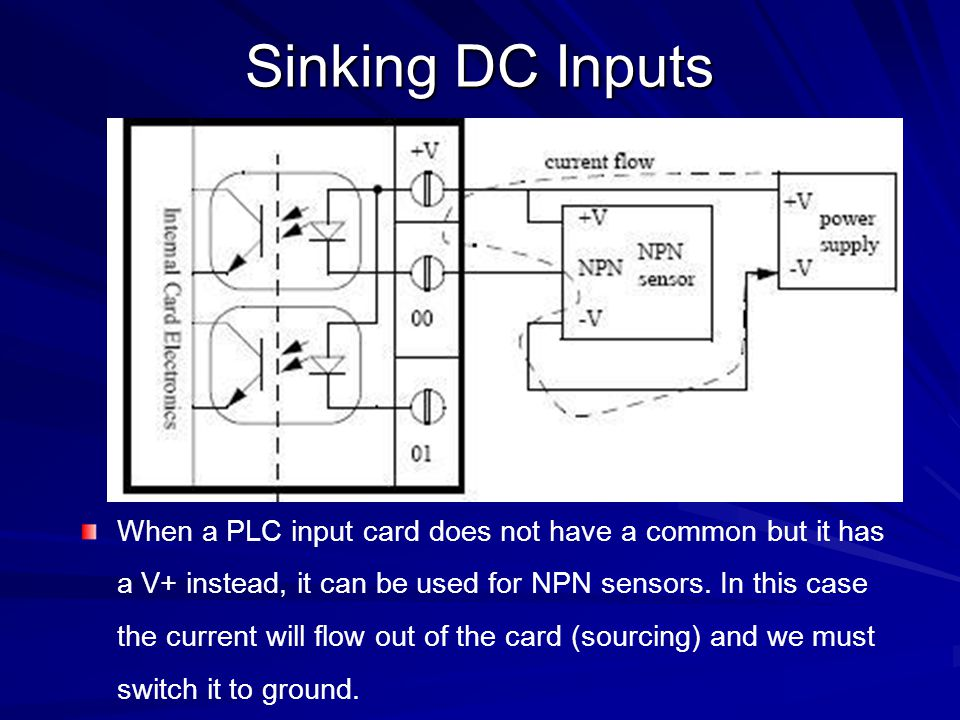 Sourcing DC Inputs When we have a PLC input card that has a common then we can use PNP sensors.