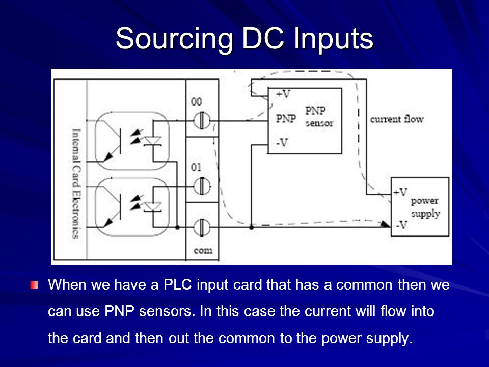 Rules Sourcing field devices must be connected to sinking I/O cards Sinking field devices must be connected to sourcing I/O cards