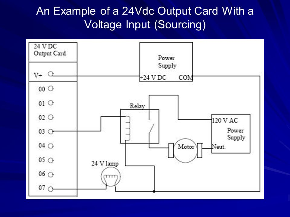 An Example of a 24Vdc Output Card (Sinking)