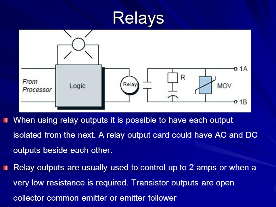 An Example of a Relay Output Card