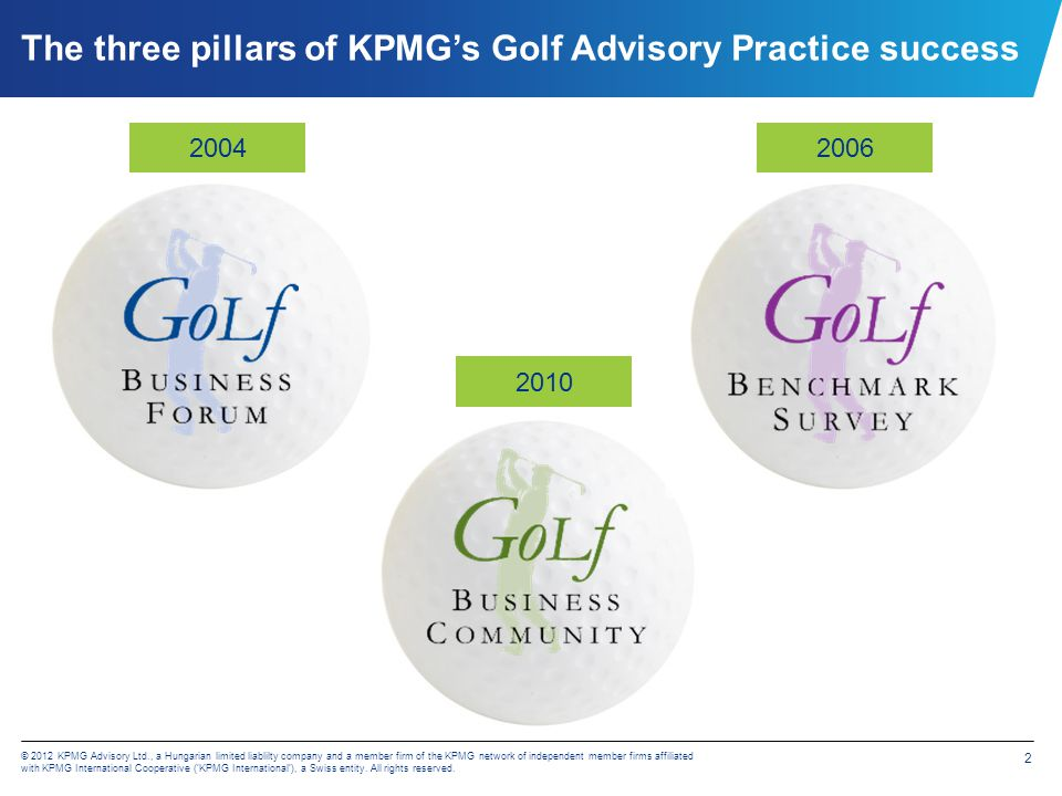 3 © 2012 KPMG Advisory Ltd., a Hungarian limited liablilty company and a member firm of the KPMG network of independent member firms affiliated with KPMG International Cooperative ('KPMG International'), a Swiss entity.