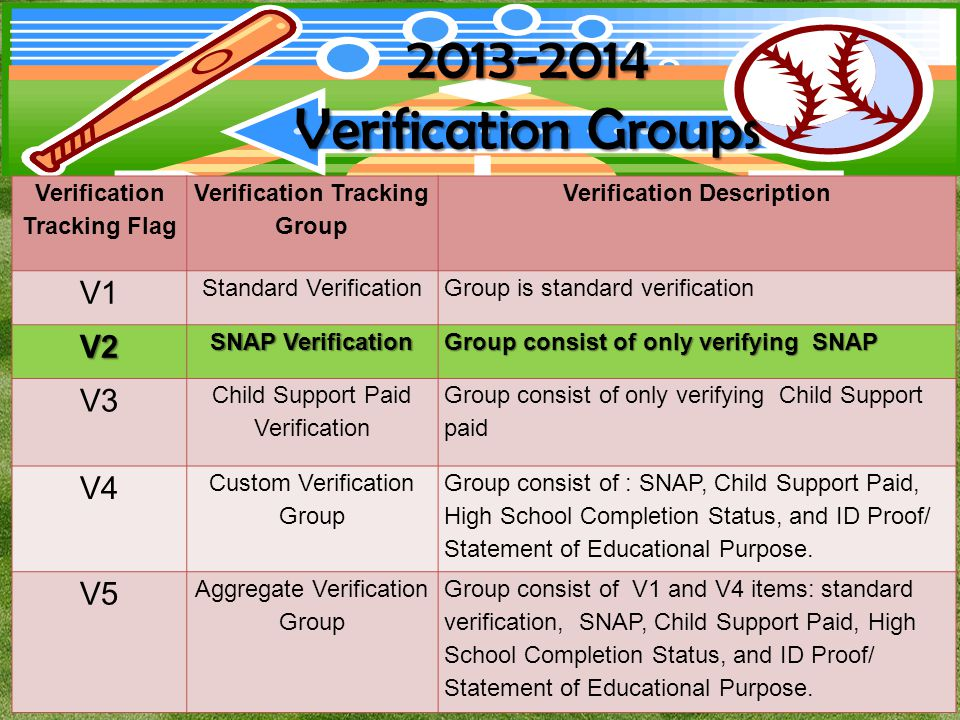 Verification data elements for 2014-2015 aid year include verification items for 2013-2013 aid year and adding a V6 group.