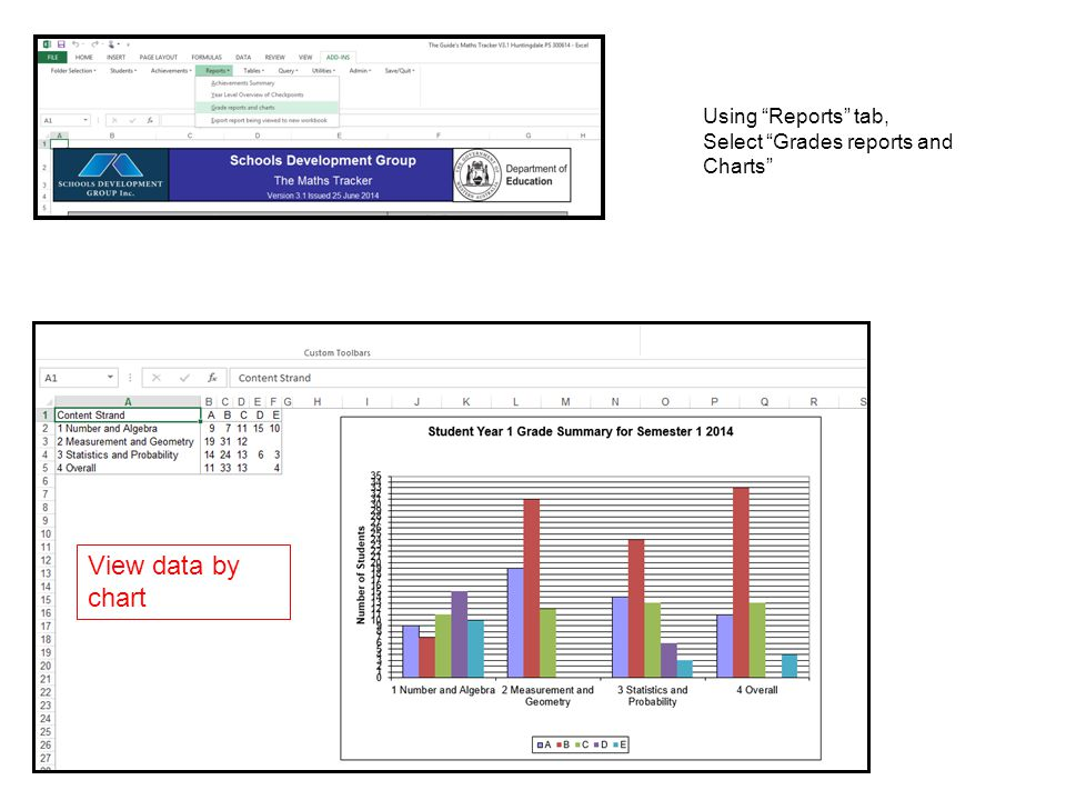 In this view, if you double click on the numbers in the grade chart, you will see which students attained that grade.