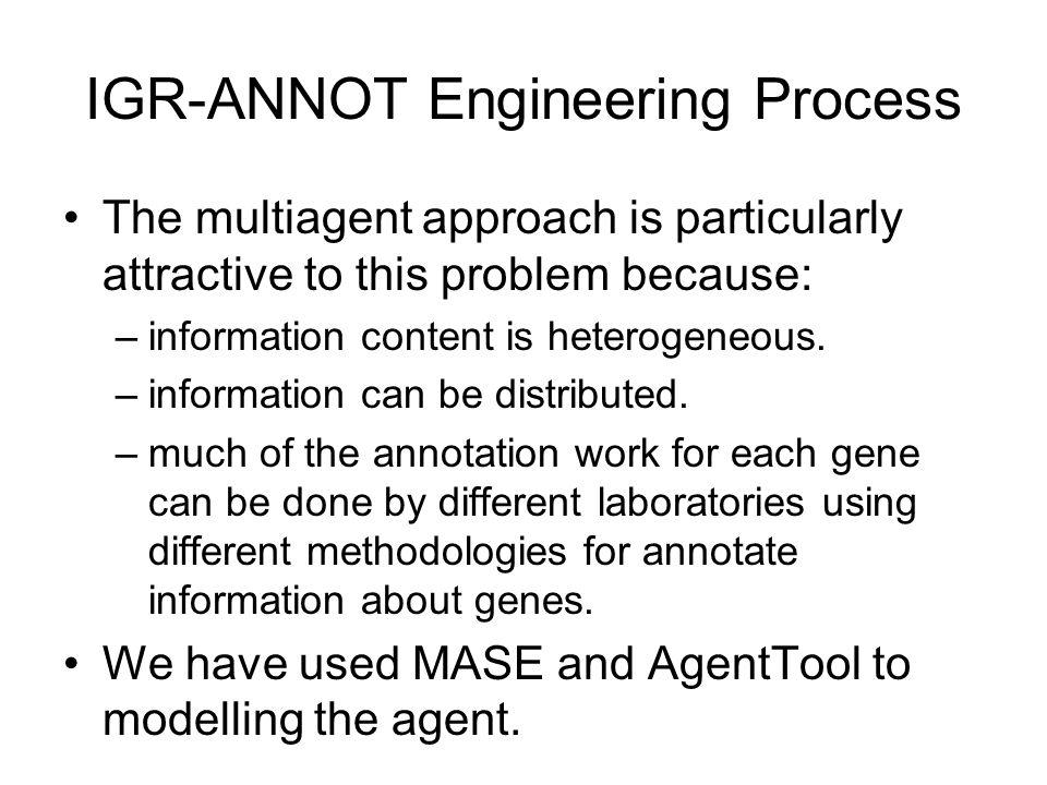IGR-ANNOT Engineering Process User Interface Agent (UIA) File Reader Agents (FRA) Gene Agents (GA) InterGenic Regions Agents (IGRA) File Writer Agents (FWA)