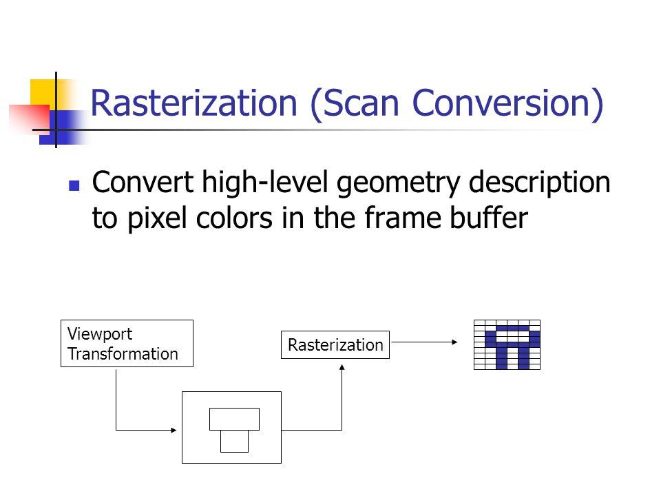 Rasterization Algorithms A fundamental computer graphics function Determine the pixels' colors, illuminations, textures, etc.