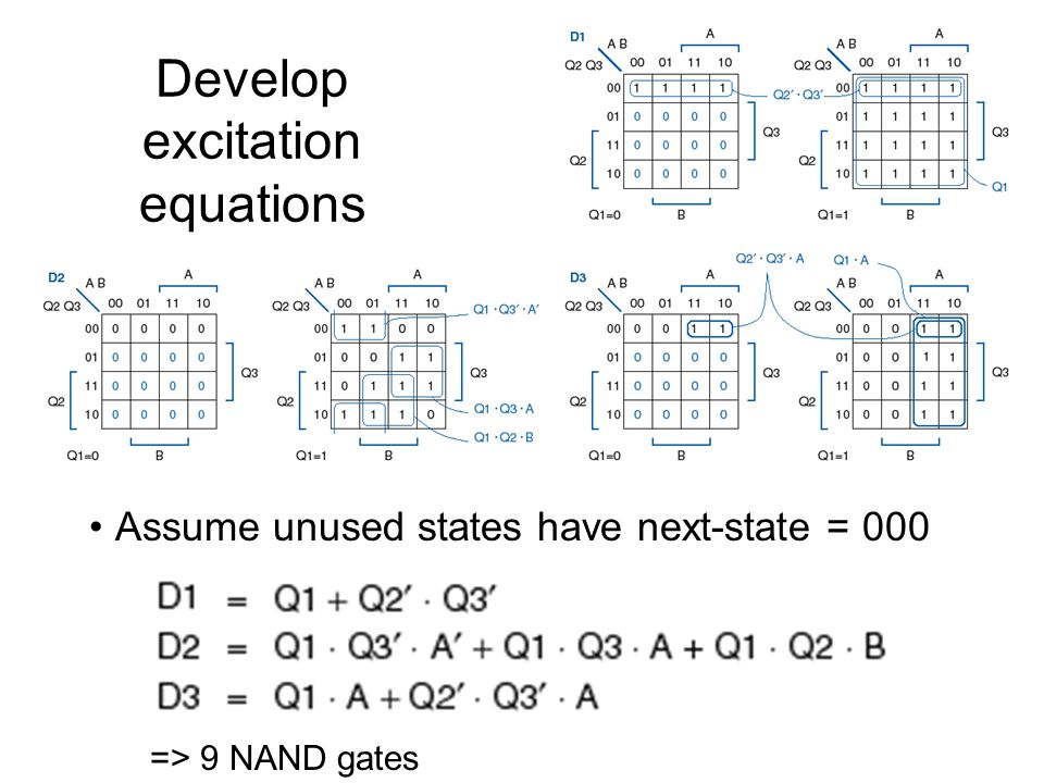 Assume don't care for transitions from unused states: D1 = 1 D2 = Q3'  Q1  A' + Q3  A + Q2  B D3 = A => 4 NANDS