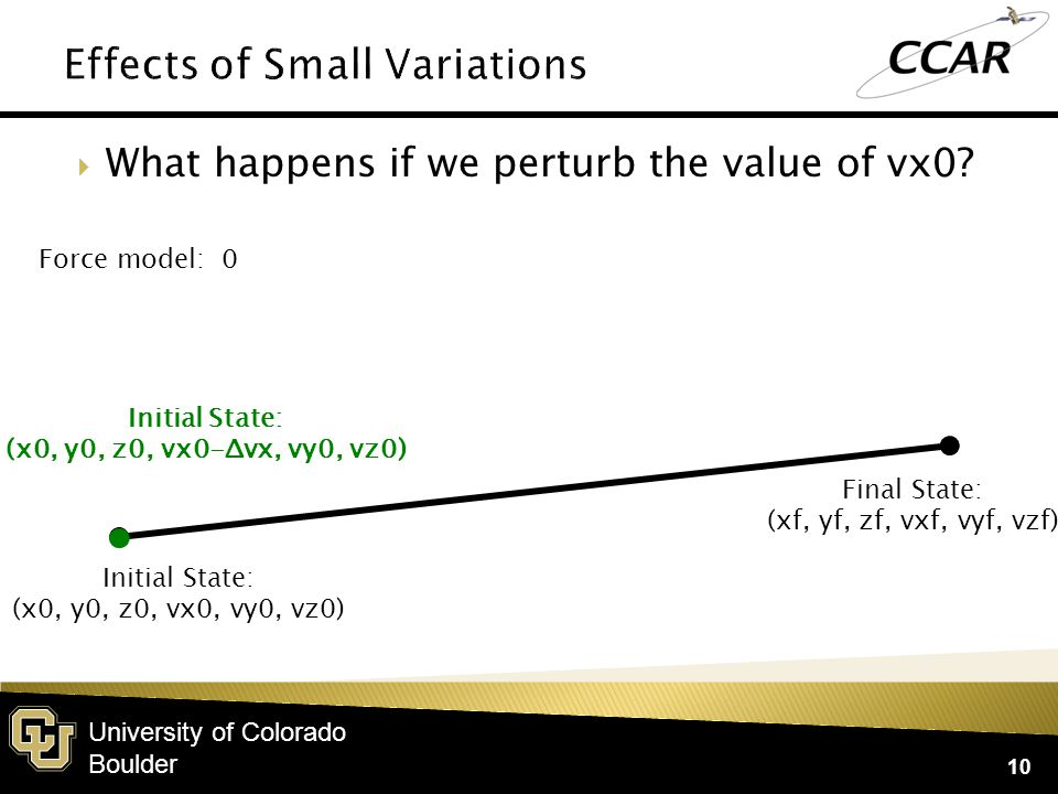 University of Colorado Boulder  What happens if we perturb the value of vx0.
