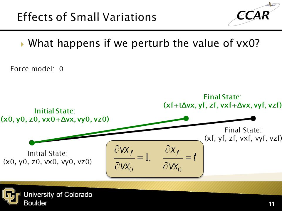 University of Colorado Boulder  What happens if we perturb the position and velocity.