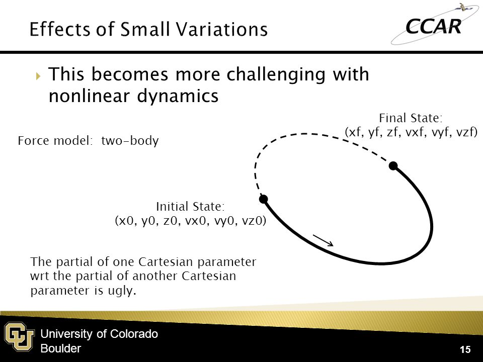 University of Colorado Boulder  This becomes more challenging with nonlinear dynamics 16 Final State: (xf, yf, zf, vxf, vyf, vzf) Force model: two-body