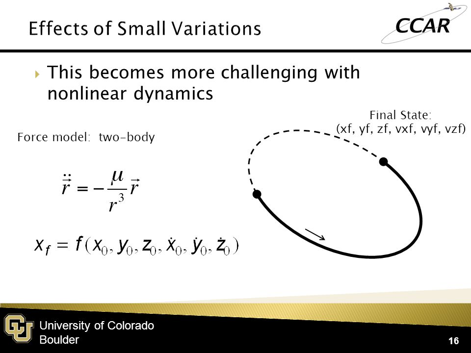 University of Colorado Boulder 17 Select Topics in Linear Algebra