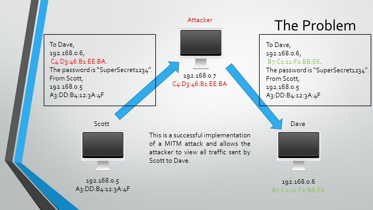 The Scope Attacker 192.168.0.7 C4:D3:46:B1:EE:BA At this point, the attacker can choose which targets on the network he wants to MITM and impersonate them using forged ARP packets to poison their ARP Cache.