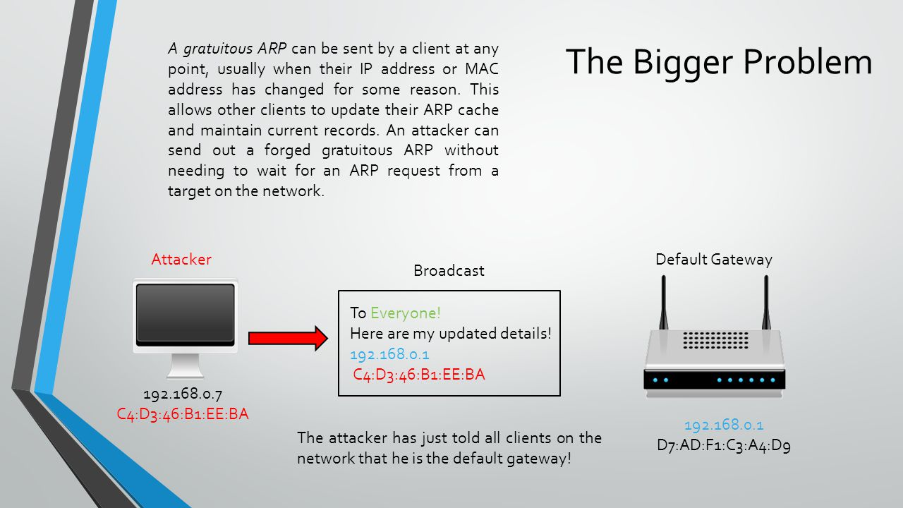 The Bigger Problem 192.168.0.7 C4:D3:46:B1:EE:BA Attacker Default Gateway 192.168.0.1 D7:AD:F1:C3:A4:D9 Client Here the attacker can monitor all Internet traffic on the LAN that isn't being sent using TLS.