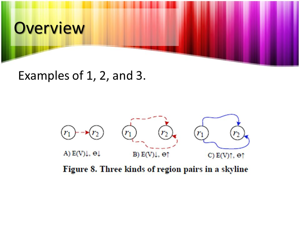 Overview Pattern mining from skylines(2 steps) 1.Formulating skyline graphs 2.