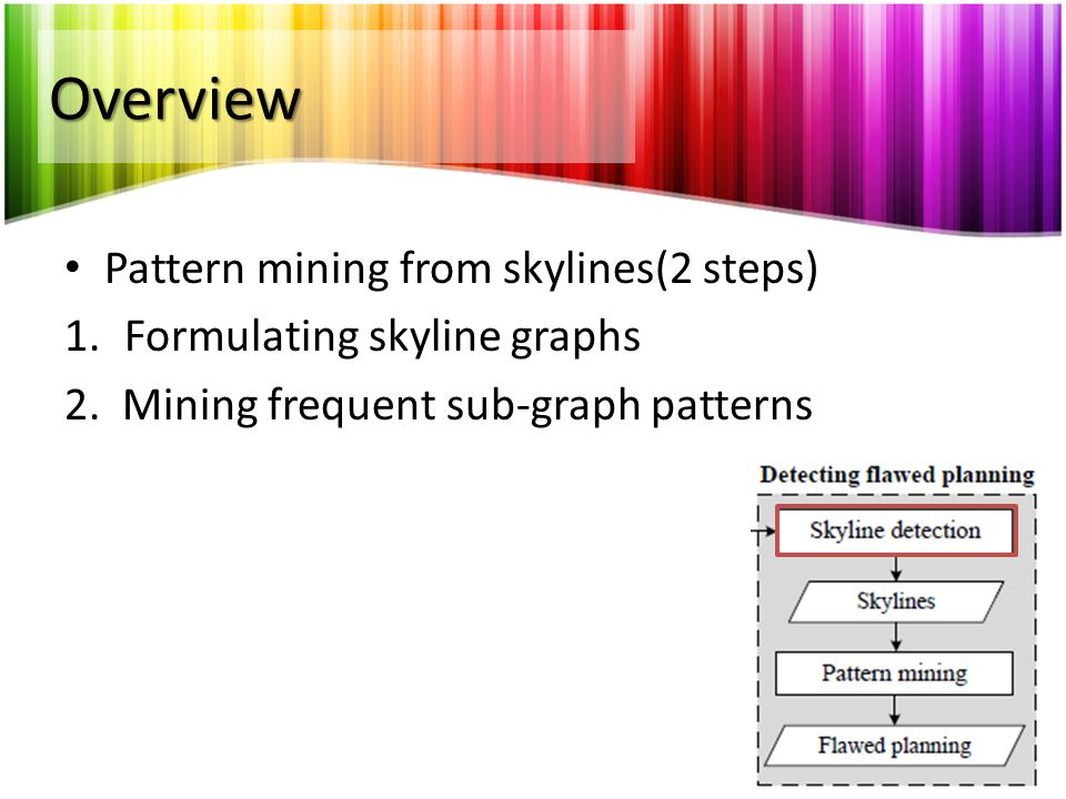 Overview 1.Formulating skyline graphs connect two consecutive slots if they are spatially close to each other.