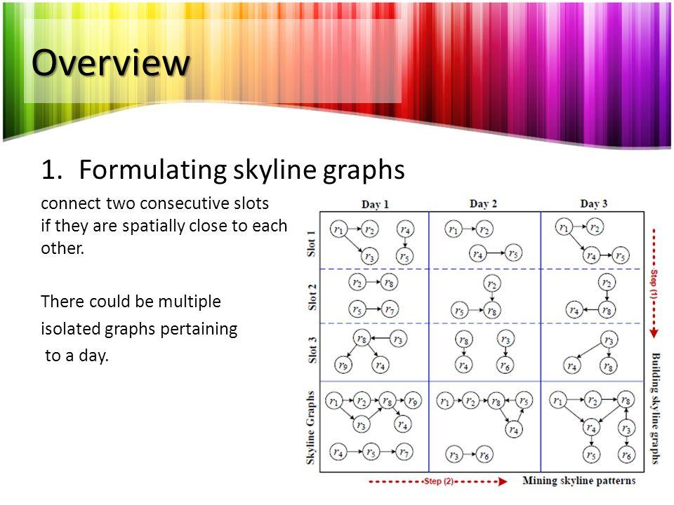 Overview 1.Formulating skyline graphs