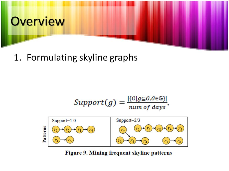 Overview 2.Mining frequent sub-graph patterns Mining the association rules.