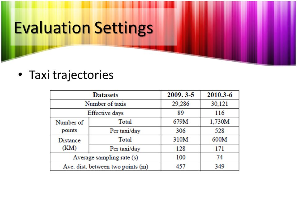 Evaluation Settings Map data  Road network of Beijing, consist of 106,579 road vertices and 141,380 road segments.
