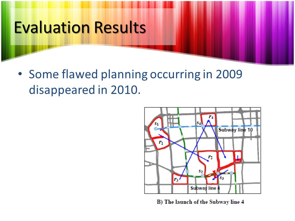 Evaluation Results Some flawed planning that still exists in 2010.
