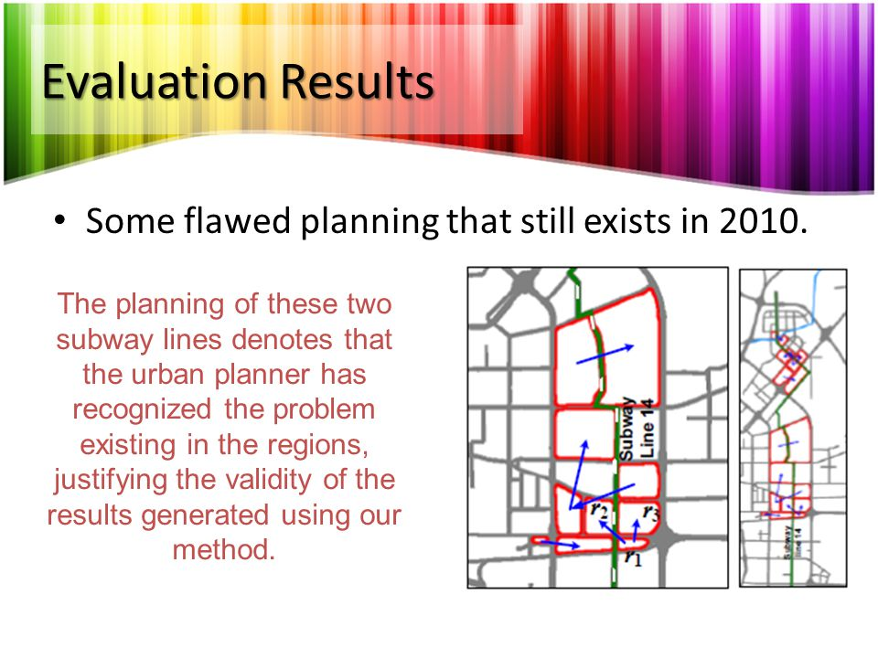 Evaluation Results Can also found association rules between the detected patterns.