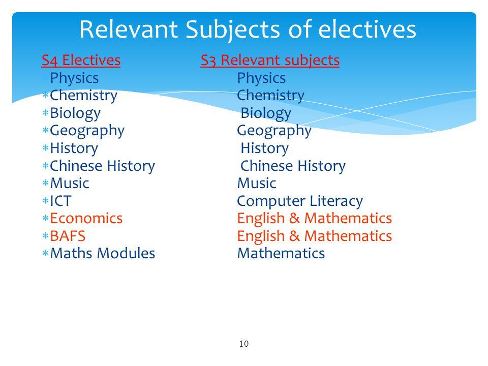 1.4A, Physics, Chemistry, Biology 2.4A, Music, Chemistry, Biology 3.4A, ICT, Chemistry, Biology 4.4B, BAFS, Physics.