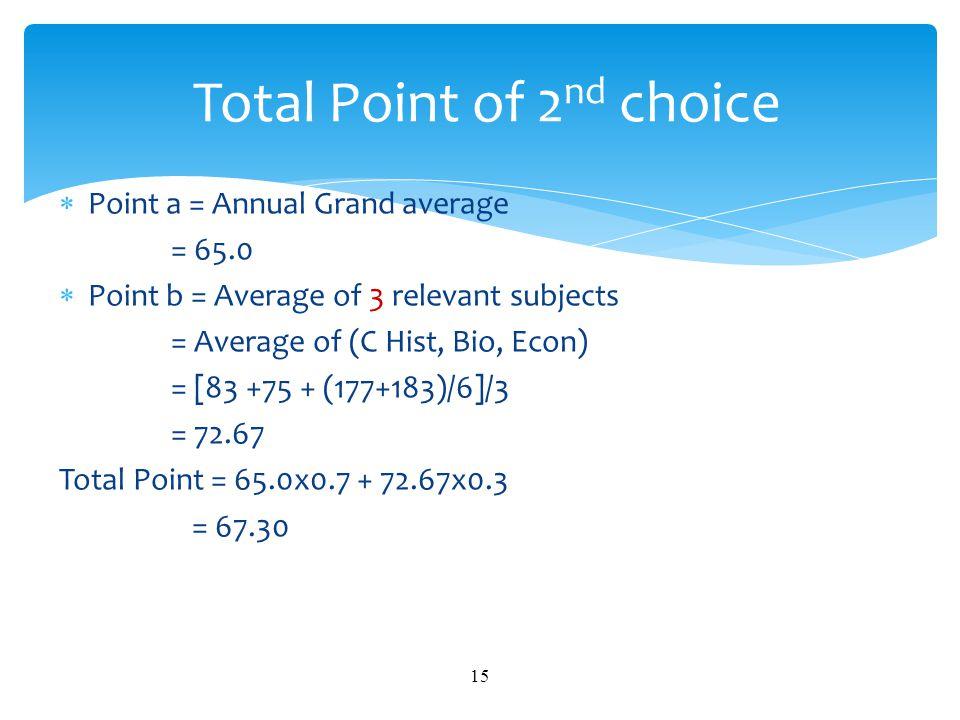 4C, Biology, BAFS, Chemistry 4E, Biology, Geograph y, History 4B, BAFS, Biology.