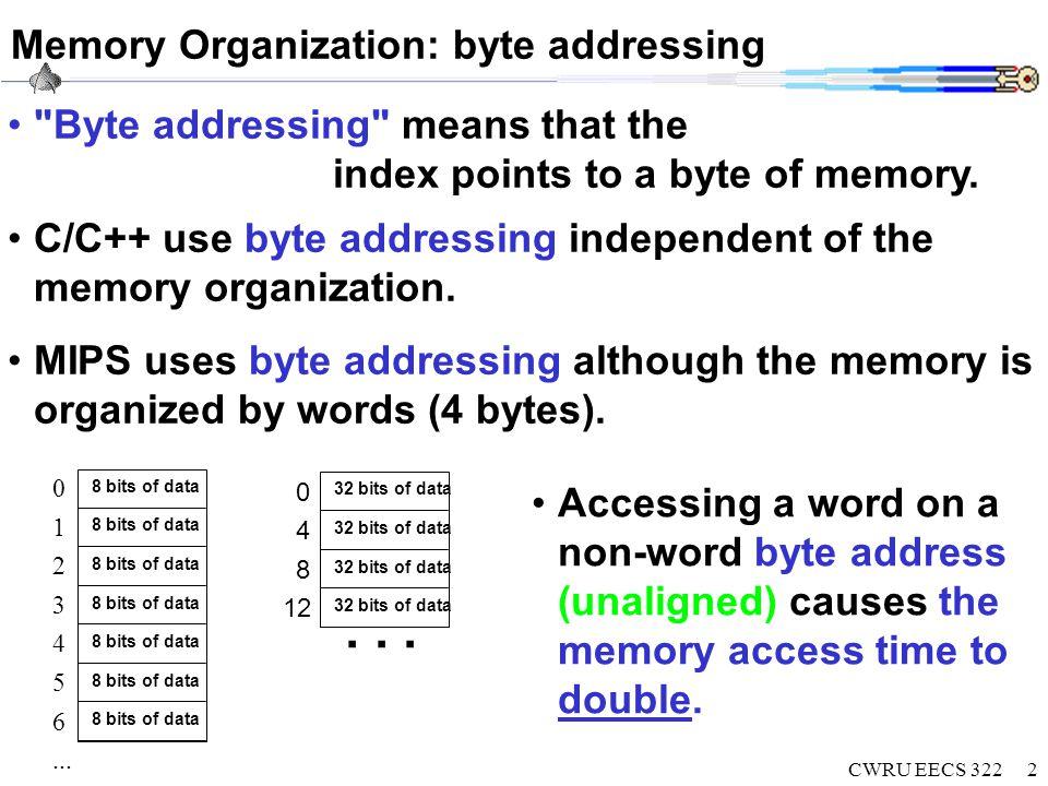 CWRU EECS 3223 Review: Basic Machine Instructions MIPS syntax: add $rd, $rs, $rt MIPS semantics: reg[$rd] = reg[$rs] + reg[$rt] MIPS syntax: sub $rd, $rs, $rt MIPS semantics: reg[$rd] = reg[$rs] - reg[$rt] MIPS syntax: addi $rt, $rs, imm16 MIPS semantics: reg[$rt] = reg[$rs] + imm16 Arithmetic instructions MIPS syntax: subi $rt, $rs, imm16 MIPS semantics: reg[$rt] = reg[$rs] - imm16