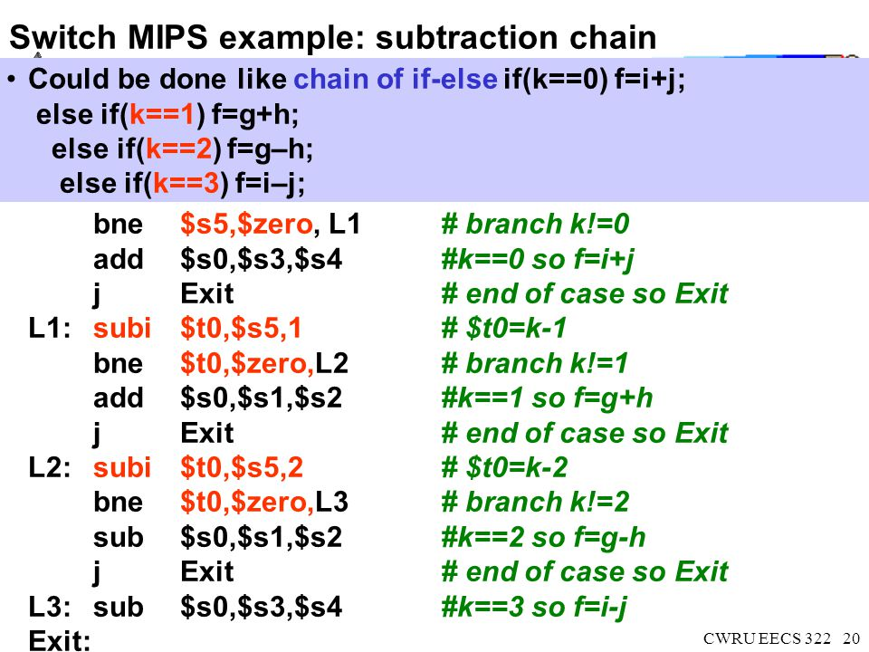 CWRU EECS 32221 signed char Array example signed char Array: register int g, h, i; signed char A[66]; g = h + A[i]; add$t1,$t1,$s4 lbu$t0,0($t1) slti$t1,$t0,128 bne $t1,$0,L2 ori$t0,0xff00 lui $t0,0xfffff L2: add$s1,$s2,$t0 unsigned char Array: register int g, h, i; unsigned char A[66]; g = h + A[i]; add$t1,$t1,$s4 lbu$t0,0($t1) add$s1,$s2,$t0 Load byte unsigned: load a byte and fills the upper 24 register bits with zeros.