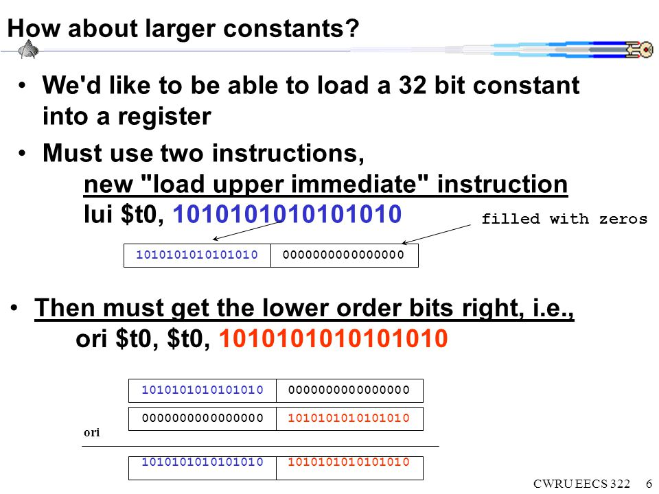 CWRU EECS 3227 Data Transfer Machine Instructions: sw, sb MIPS syntax: sb $rt, offset16($rs) semantics: mem[offset + reg[$rs]] = reg[$rt] MIPS syntax:sw $rt, offset16($rs) semantics: mem[offset + reg[$rs]] = reg[$rt] C language:int mem[2 30 ]; mem[(offset + $rs)/4] = $rt; C language: unsigned char mem[2 32 ]; mem[offset + $rs] = $rs & 0x000000ff;
