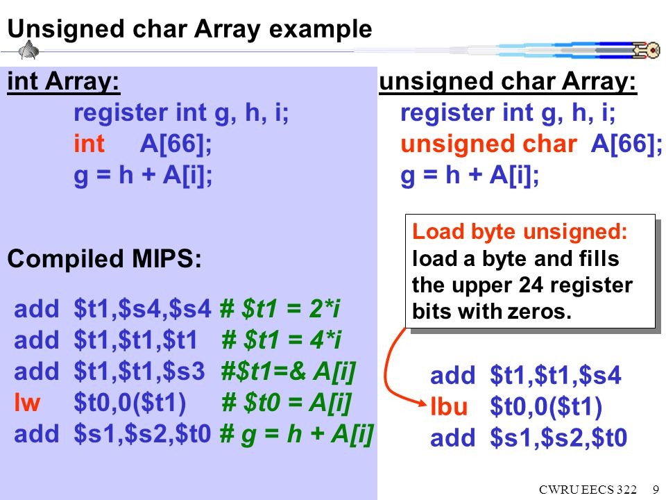 CWRU EECS 32210 if/else conditional statements if statements in C if (condition) statement1 if (condition) statement1 else statement2 Following code is if (condition) goto L1; statement2; goto L2; L1: statement1; L2: Actual implementations if (.