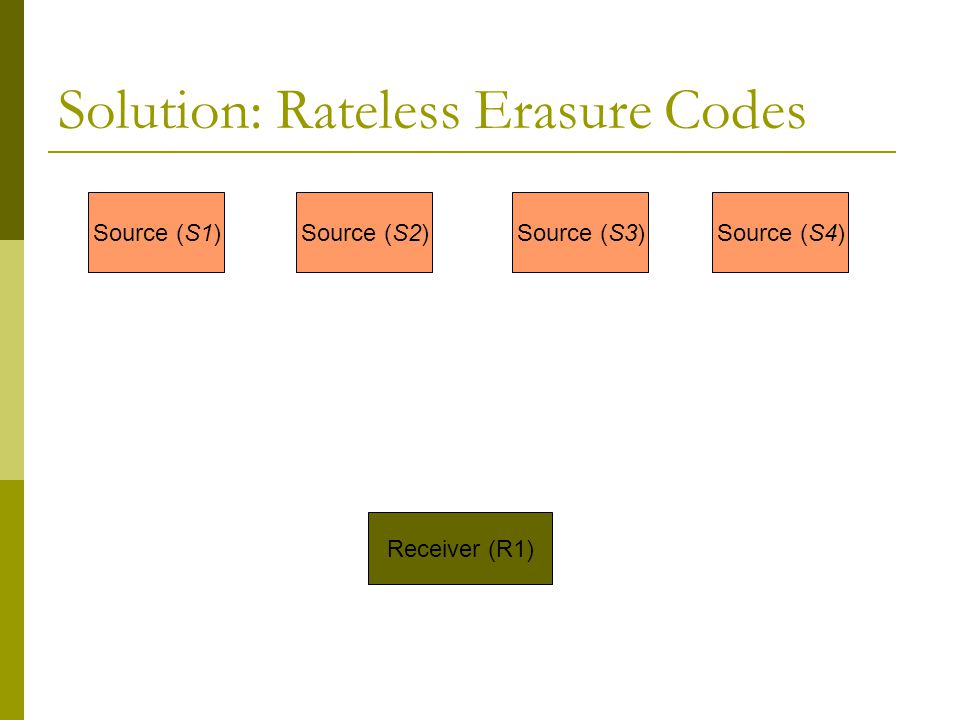 Solution: Rateless Erasure Codes Source (S1) Receiver (R1) Source (S2)Source (S3)Source (S4) Wants file F