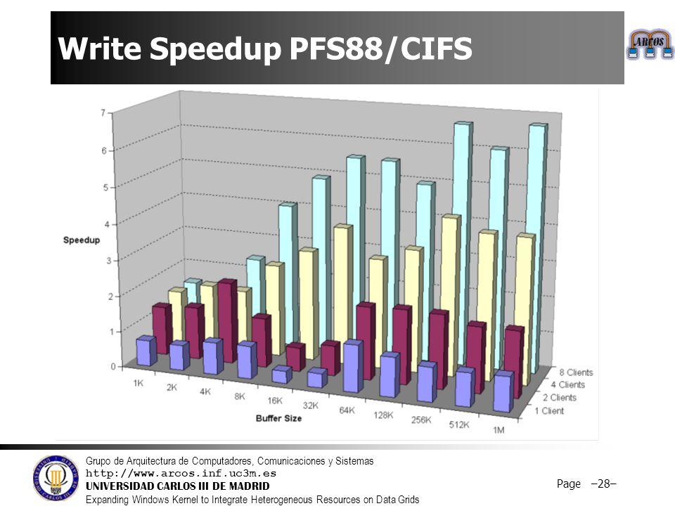 Grupo de Arquitectura de Computadores, Comunicaciones y Sistemas http://www.arcos.inf.uc3m.es UNIVERSIDAD CARLOS III DE MADRID Expanding Windows Kernel to Integrate Heterogeneous Resources on Data Grids Page –29– Read Speedup PFS88/CIFS