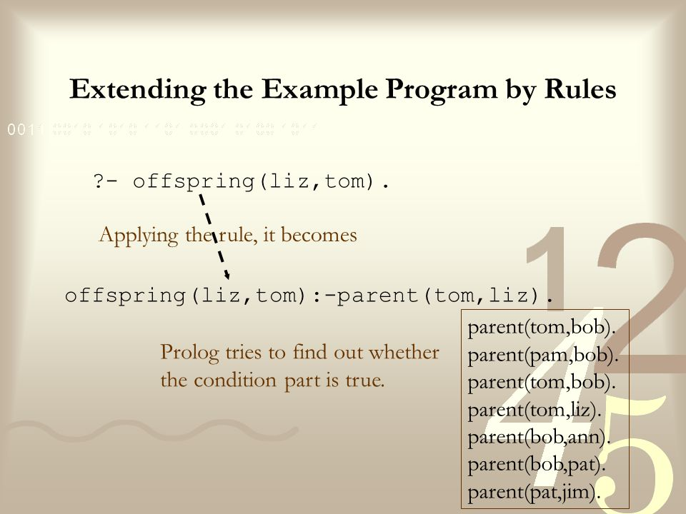 Extending the Example Program by Rules The mother relation can be based on the following logical statement: For all X and Y, X is the mother of Y if X is a parent of Y and X is a female.