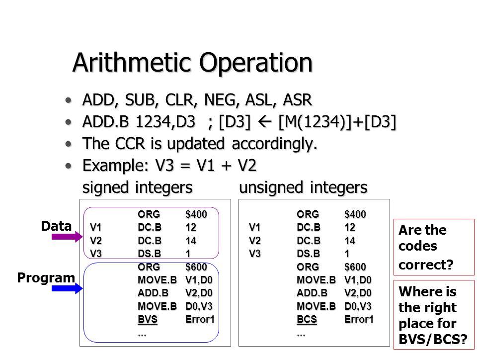 Arithmetic Operation (con.) Subtraction: SUB src, dest; [dest]  [dest] - [src] SUB.BD2,D0 ; [D0(0:7)]  [D0(0:7)] - [D2(0:7)]SUB.BD2,D0 ; [D0(0:7)]  [D0(0:7)] - [D2(0:7)] SUB.WD2,D0 ; [D0(0:15)]  [D0(0:15)] - [D2(0:15)] SUB.WD2,D0 ; [D0(0:15)]  [D0(0:15)] - [D2(0:15)] SUB.LD2,D0 ; [D0]  [D0] - [D2] SUB.LD2,D0 ; [D0]  [D0] - [D2]Clear CLR.BD0 ; [D0(0:7)]  0CLR.BD0 ; [D0(0:7)]  0 Negation: negative value, i.e,, 2's complement NEG.BD4 ; 2's complement of D4NEG.BD4 ; 2's complement of D4 If [D4] = 01101100, after [D4] = 10010100