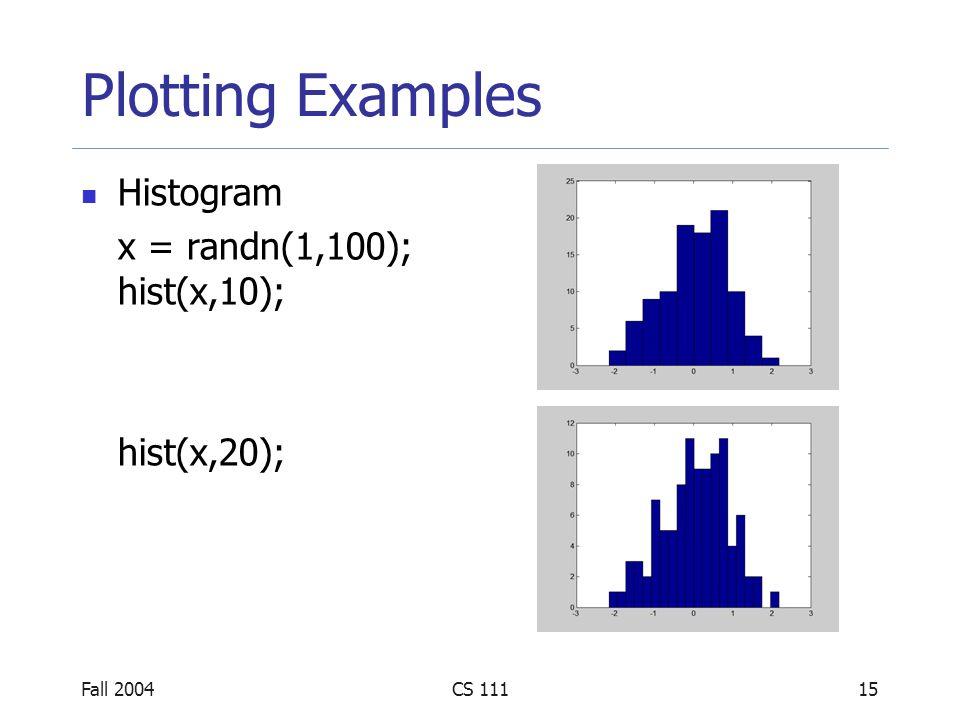 Fall 2004CS 11116 Plotting Examples Polar plot t = linspace(0,2*pi,200); r = 3 * cos(0.5*t).^2 + t; polar(t,r); Compass plot u = [ 3 4 -2 -3 0.5 ]; v = [ 3 1 3 -2 -3 ]; compass(u,v);