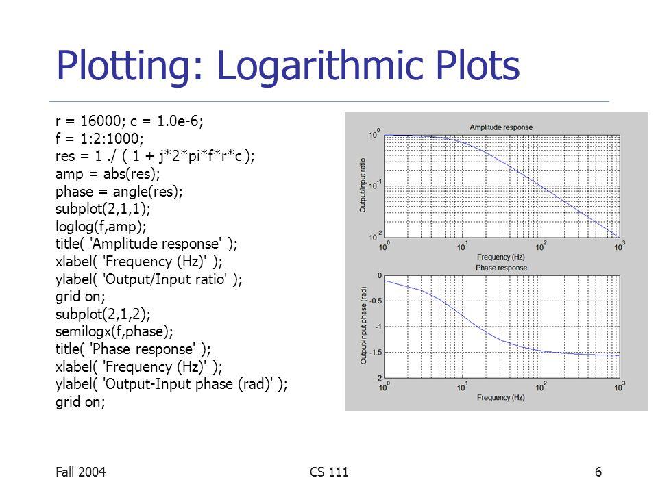 Fall 2004CS 1117 Plotting Summary plot(x,y) linear plot of vector y vs.